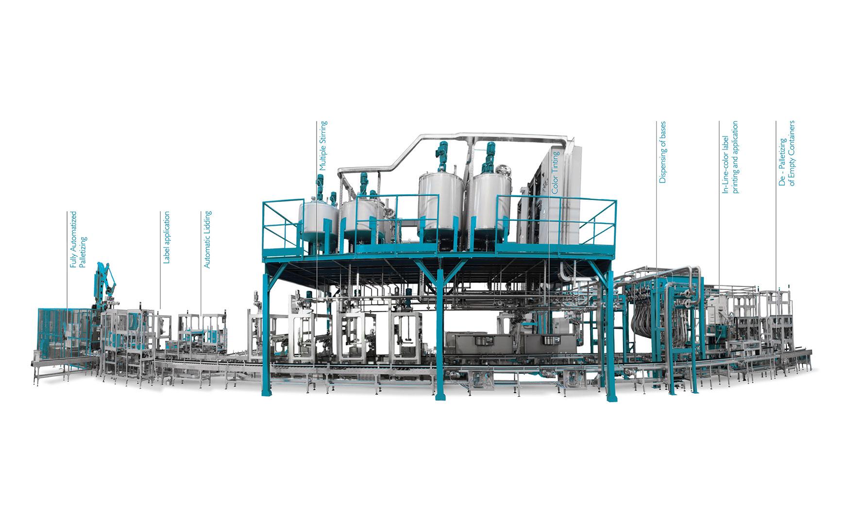 خط تولید قوطی آلومینیومی دو تیکه CAN